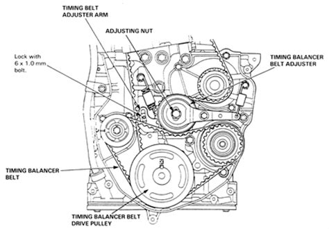 Solved Need Timing Belt Diagram For Honda Accord