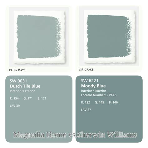 magnolia home paint vs sherwin williams paint just used sherwin williams color snap app to