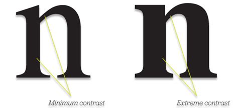 typeface combination 3