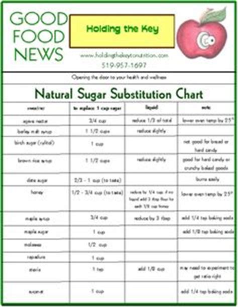 images  substitutions  pinterest charts