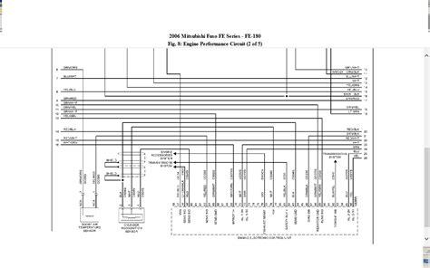 hellow my diesel expert i 2006 mitshibishi fuso fe 180 truck engine fe850dg d10088