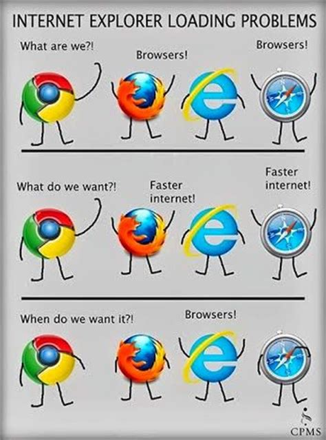 Internet Browsers Meme - 22 top internet explorer memes tech stuffed