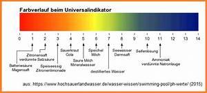 Mineralwasser Ph Wert Liste : ph wert 01 allgemeine angaben ~ Orissabook.com Haus und Dekorationen
