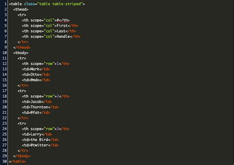 bootstrap table  color header code