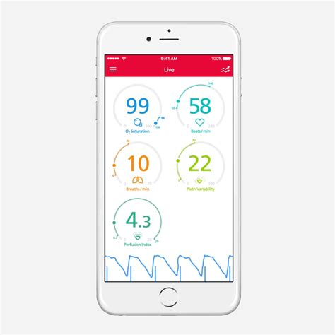 Personal Health App – Masimo Personal Health