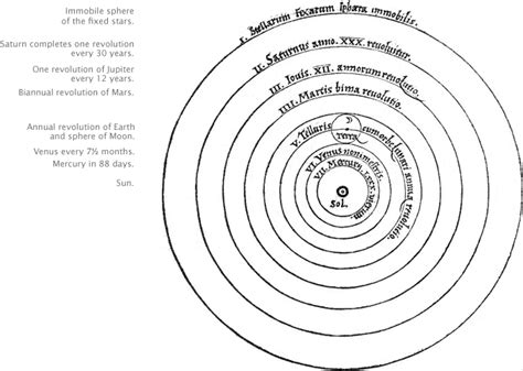 Aristotle Motion of Planets (page 3) - Pics about space