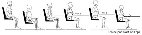 bonne posture au bureau hauteur standard bureau ordinateur 28 images bureau
