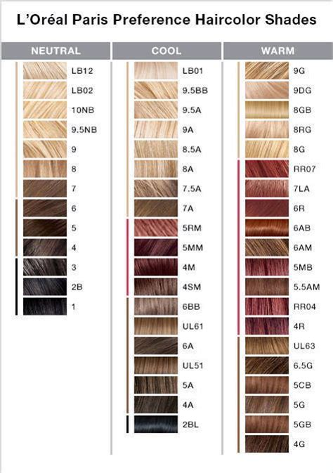 Hair Shade Guide by Loreal Hair Color Shade Guide Colorpaints Co