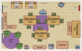 floor ls for classrooms ps learning classroom layout on pinterest preschool classroom layout preschool classroom and