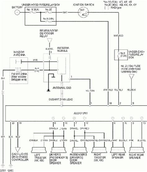2007 honda cr v wiring diagram fuse box and wiring diagram