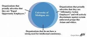 12 Venn Diagrams That Show The Intellectual Inconsistency Of The Left  U00b7 2viewnews
