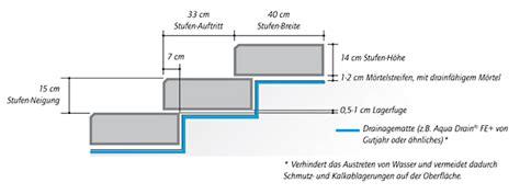 Blockstufen Beton Maße by Blockstufen Kronimus