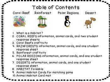 animal habitats  grade science activities distance