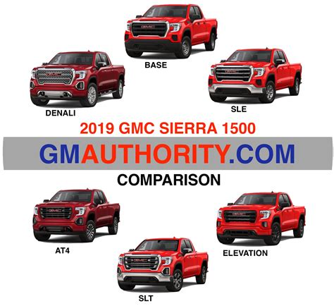2019 Gmc Lineup by 2019 Lineup Visual Comparison By Model Trim