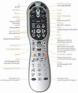 Remote Control Diagrams