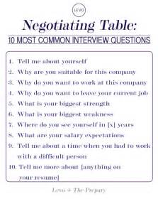 most common resume questions negotiating table answer the 10 most common
