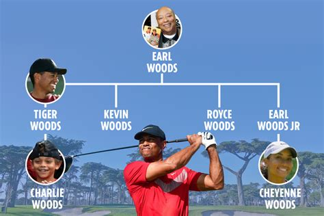 Tiger Woods' amazing golf family includes son Charlie, 11 ...