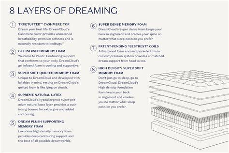 consumer mattress reviews dreamcloud mattress reviews goodbed com