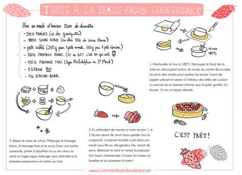 cuisine recette de cuisine recettes de cuisine dessin