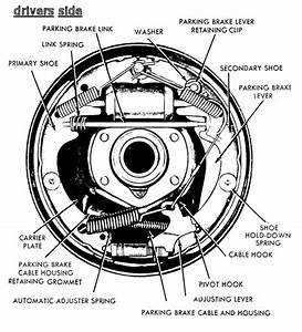 2000 Ford Ranger Rear Drum Brake Diagram