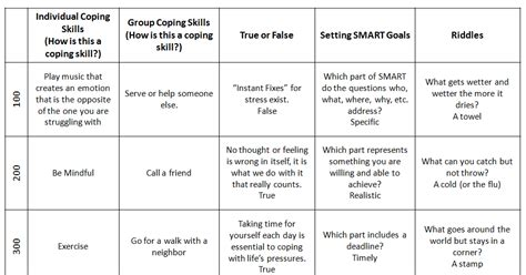 recreation therapy ideas coping skills jeopardy