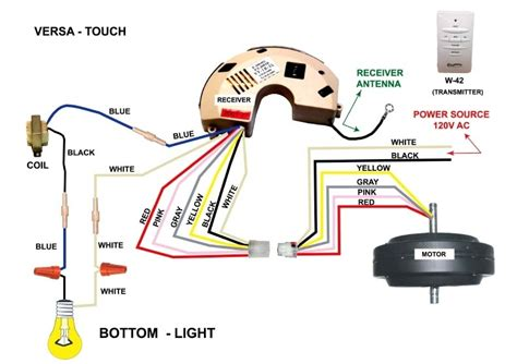 harbor ceiling fan wiring diagram remote harbor ceiling fan wiring diagram fuse box and
