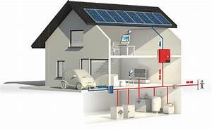 Rentabilite Autoconsommation Photovoltaique : autoconsommation photovolta que ~ Premium-room.com Idées de Décoration