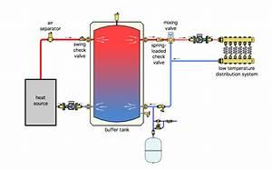 Hot Water Storage Tank Piping Diagram  U2013 Periodic