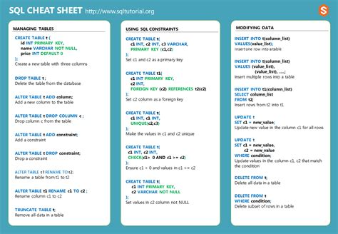 sql cheat sheet       png format