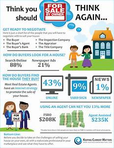 Keeping current matters think you should fsbo think for Fsbo flyers for realtors letters for fsbos