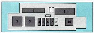 Pontiac Grand Prix Mk5  Fifth Generation  1993  - Fuse Box Diagram