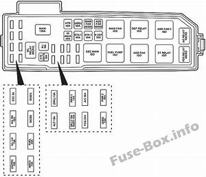 Ist Download 2001 Mazda Tribute Fuse Diagram Epub