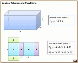 Oberflächeninhalt Quader Berechnen : w rfel und quader formel berechnen mit online rechner ~ Themetempest.com Abrechnung