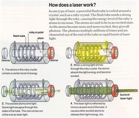how do smart lights work how does the lightsheer diode laser work 28 images how