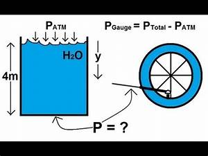 Physics - Fluid Statics (2 of 10) Gauge Pressure VS Total ...