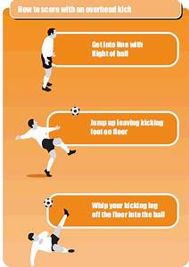 Soccer Drill To Teach Players How To Do A Bicycle Kick