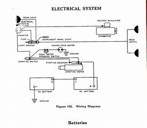 Case 400 Diesel Wiring Diagram