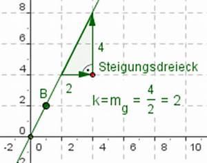 Steigung Gewinde Berechnen : die steigung ~ Themetempest.com Abrechnung