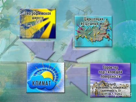 Географическое распределение суммарной радиации Радиация в атмосфере Метеорология и климатология развитие науки географические.
