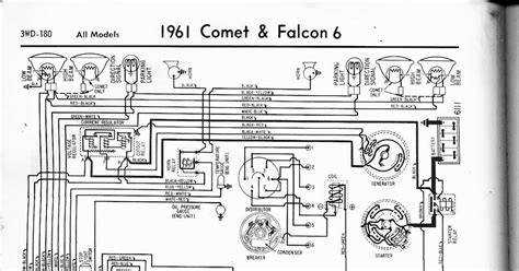 auto wiring diagram  ford falcon comet wiring