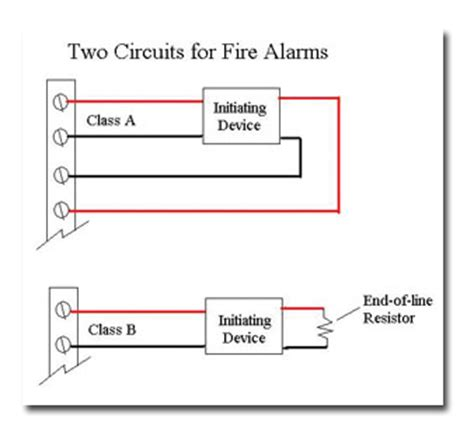 class b fire alarm wiring diagram wiring diagram