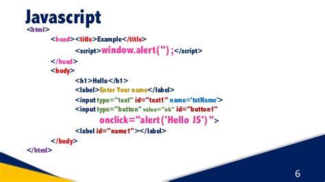 Decorator Pattern Javascript Exle by Javascript Dom Part 1 Javascript Tutorial For