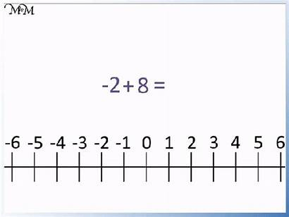 Negative Subtracting Number Example Line