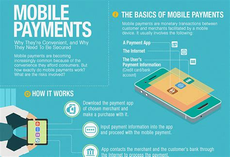 Mobile Payments News by Mobile Safety Threat Intelligence Center Trend Micro Usa