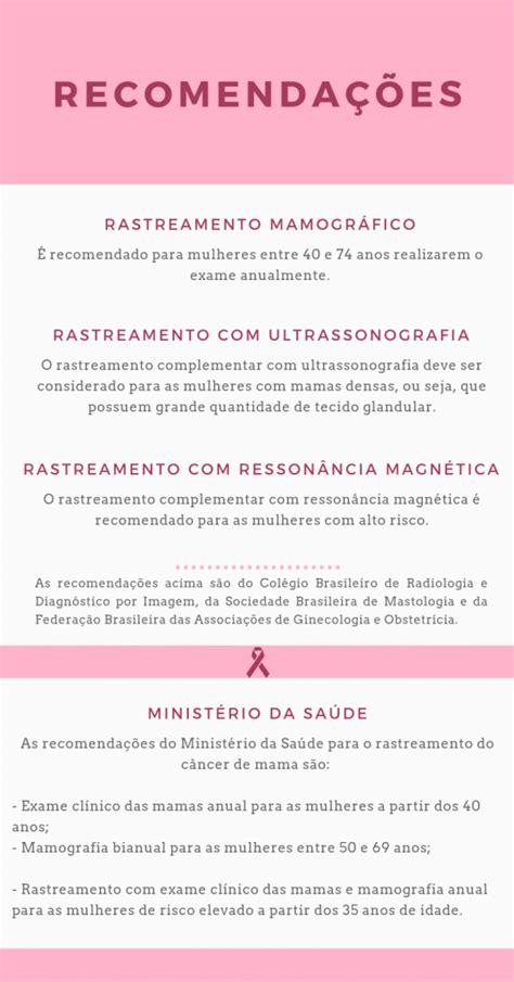 Ame-se: campanha alerta para o rastreamento do câncer de mama