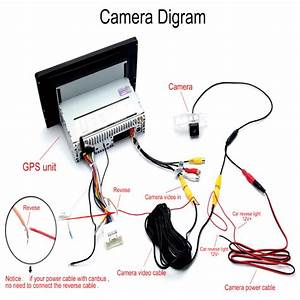 Bmw E46 Camera Wiring Diagram