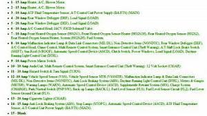 1995 Nissan Altima Fuse Box Diagram : temperature sensor circuit wiring diagrams ~ A.2002-acura-tl-radio.info Haus und Dekorationen