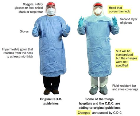 cdc issues  guidelines  ebola care   york