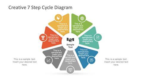 Step By Step Cycle Diagram creative 7 step cycle diagram slidemodel