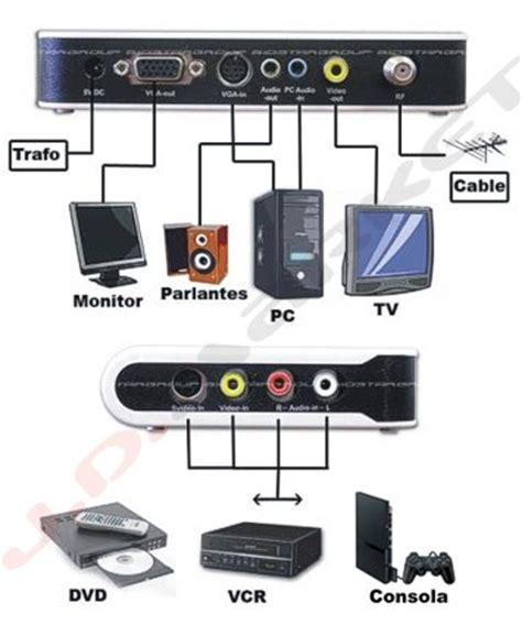 solucionado conectar notebook a tv comun comunidad de soporte hp 60407